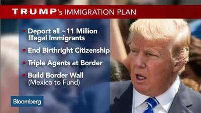 the issues of immigration and the deportation of immigrants according to donald trump President obama deported record number of undocumented immigrants, despite what donald trump  despite the record deportation figures, trump.